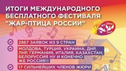 Международный фестиваль-конкурс «Жар-Птица России»